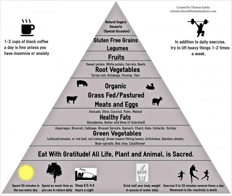 Pyramid copy